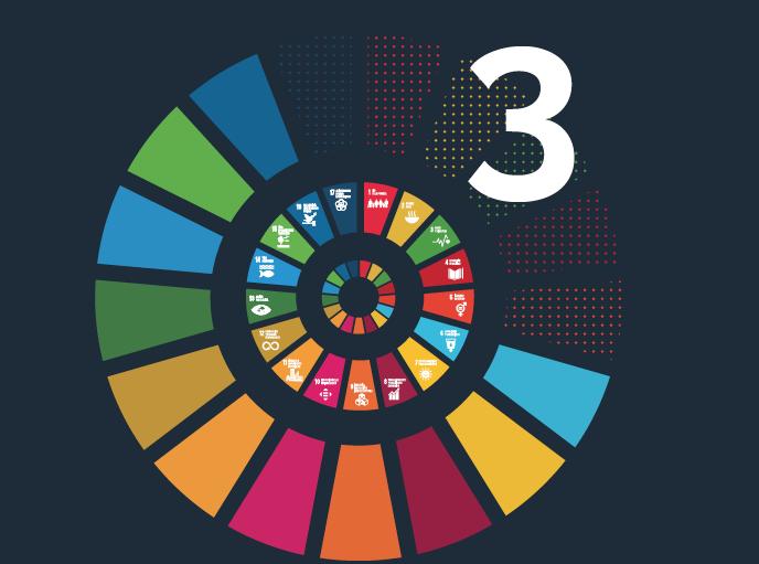Informe Pacto Mundial