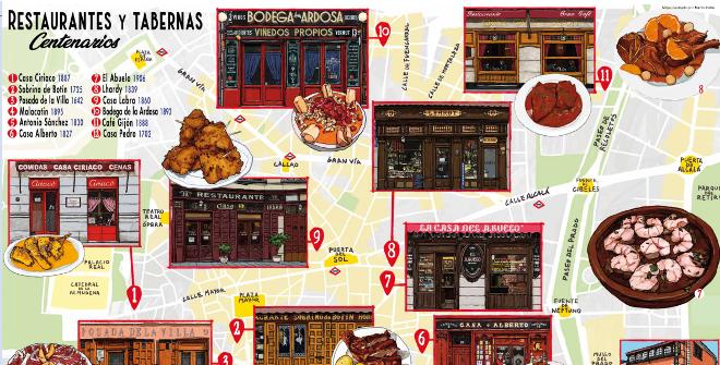 Mapa gastronómico