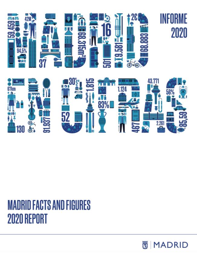 Madrid en Cifras